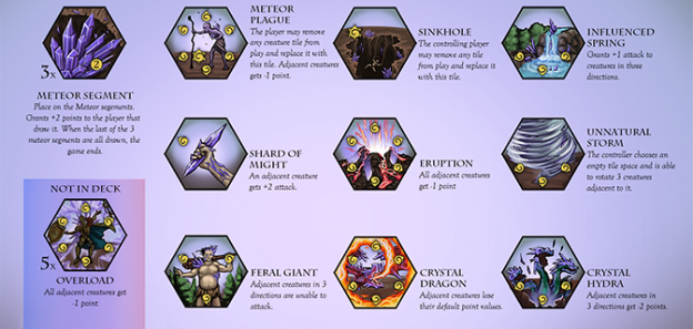 Battle of the Meteor – The Meteor Tile Deck
